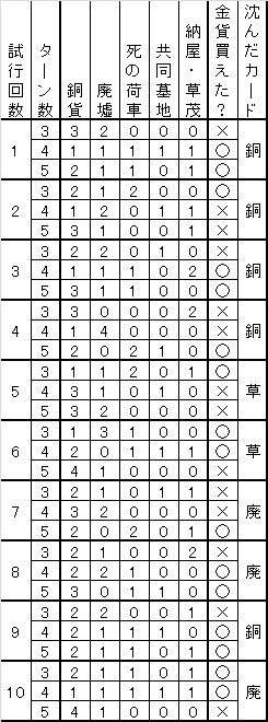 Niguruma