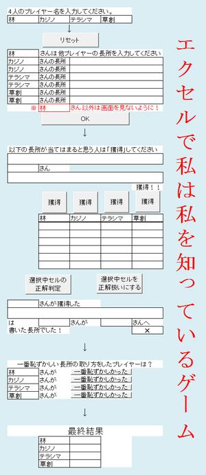 Excel_de_watashihawatashiwoshitteir