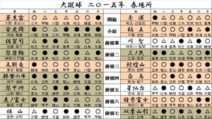 Daishukyu1000