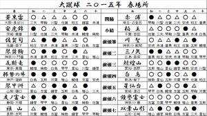 Daishukyu6